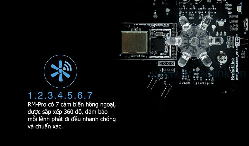 Broadlink RM Pro trang bị hồng ngoại đa hướng